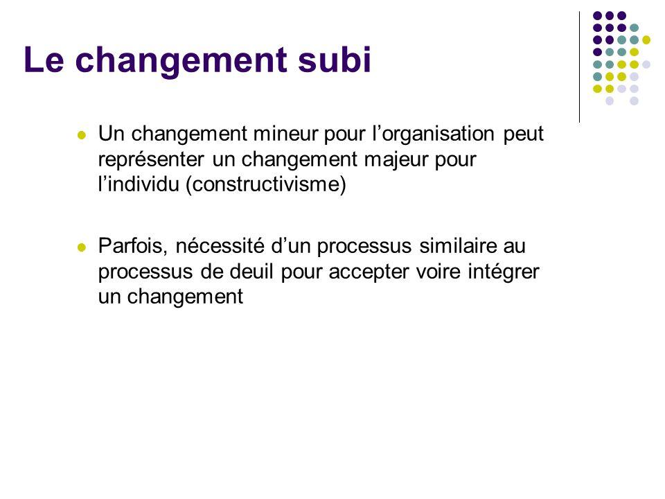 Le changement subi Un changement mineur pour lorganisation peut représenter un changement majeur pour lindividu (constructivisme) Parfois, nécessité dun processus similaire au processus de deuil pour accepter voire intégrer un changement