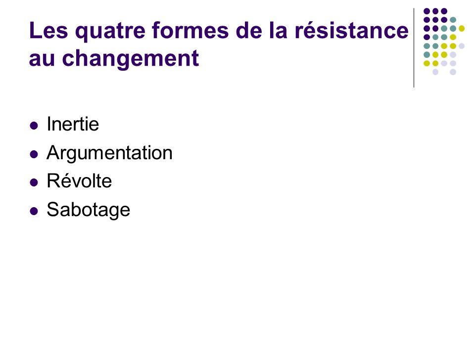Les quatre formes de la résistance au changement Inertie Argumentation Révolte Sabotage