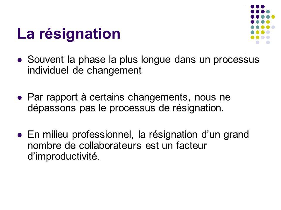 La résignation Souvent la phase la plus longue dans un processus individuel de changement Par rapport à certains changements, nous ne dépassons pas le processus de résignation.