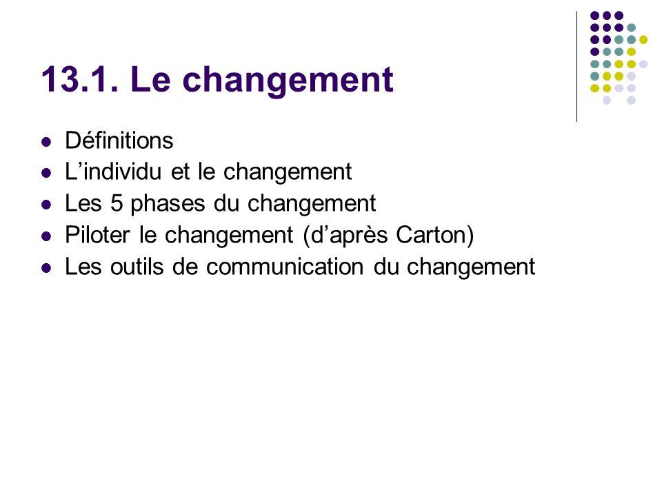 Définition 1 Le changement est une modification durable apportée à la structure, la technologie ou au personnel dune organisation en vue dune amélioration de son fonctionnement et de sa performance