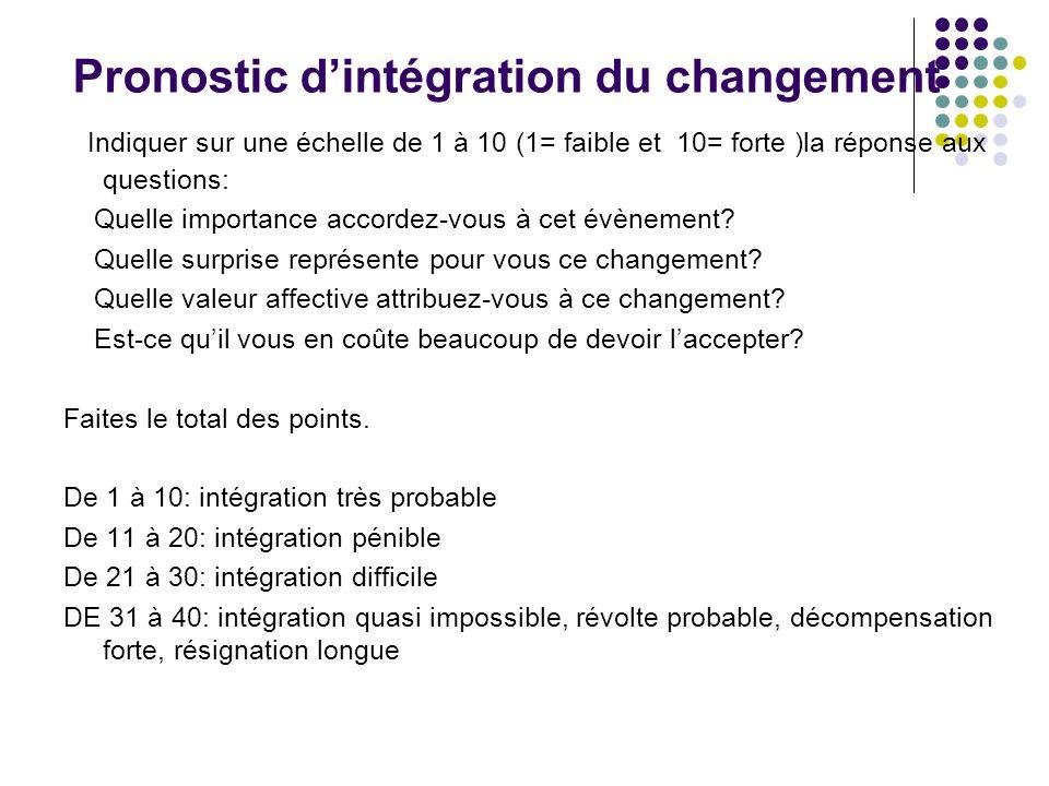 Pronostic dintégration du changement Indiquer sur une échelle de 1 à 10 (1= faible et 10= forte )la réponse aux questions: Quelle importance accordez-vous à cet évènement.