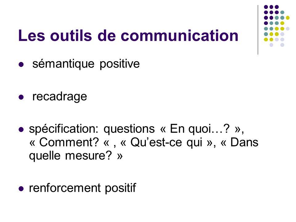 Les outils de communication sémantique positive recadrage spécification: questions « En quoi….