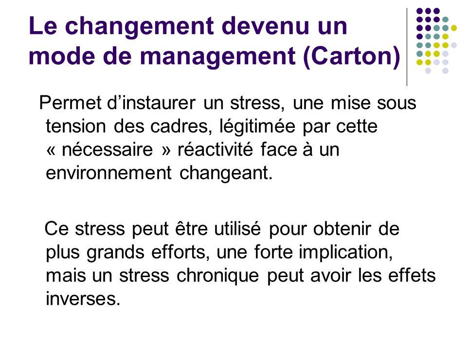 Le changement devenu un mode de management (Carton) Permet dinstaurer un stress, une mise sous tension des cadres, légitimée par cette « nécessaire » réactivité face à un environnement changeant.