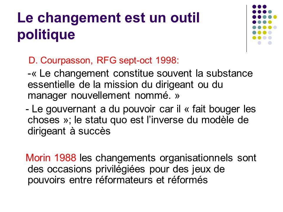 Le changement est un outil politique D.