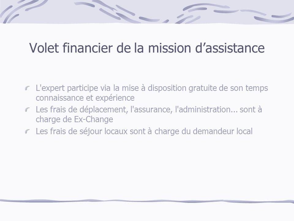 Volet financier de la mission dassistance L expert participe via la mise à disposition gratuite de son temps connaissance et expérience Les frais de déplacement, l assurance, l administration...
