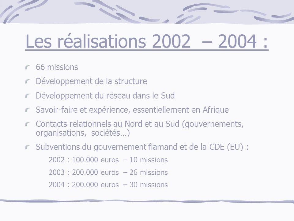 Les réalisations 2002 – 2004 : 66 missions Développement de la structure Développement du réseau dans le Sud Savoir-faire et expérience, essentiellement en Afrique Contacts relationnels au Nord et au Sud (gouvernements, organisations, sociétés…) Subventions du gouvernement flamand et de la CDE (EU) : 2002 : 100.000 euros – 10 missions 2003 : 200.000 euros – 26 missions 2004 : 200.000 euros – 30 missions