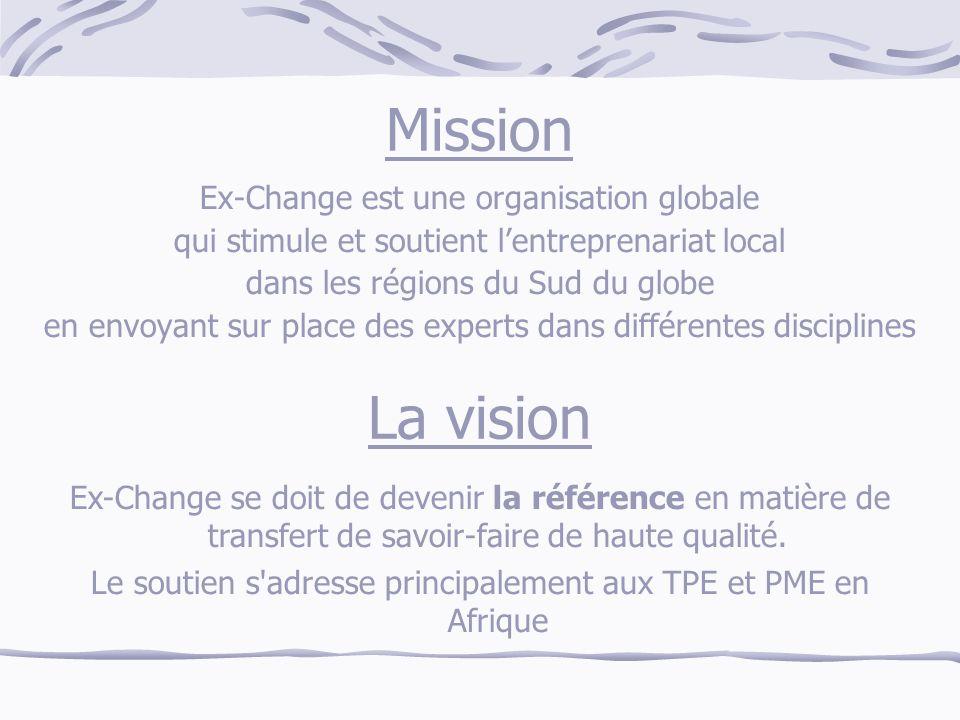 Ex-Change est une organisation globale qui stimule et soutient lentreprenariat local dans les régions du Sud du globe en envoyant sur place des experts dans différentes disciplines Mission La vision Ex-Change se doit de devenir la référence en matière de transfert de savoir-faire de haute qualité.