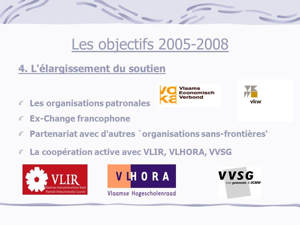 Les objectifs 2005-2008 4.