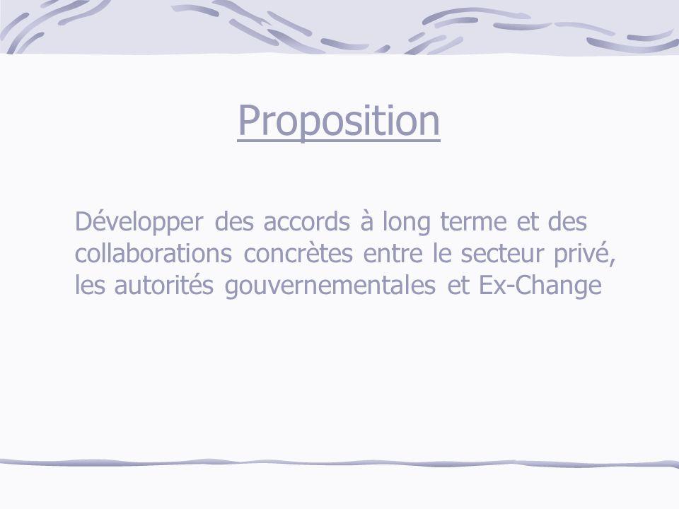 Proposition Développer des accords à long terme et des collaborations concrètes entre le secteur privé, les autorités gouvernementales et Ex-Change