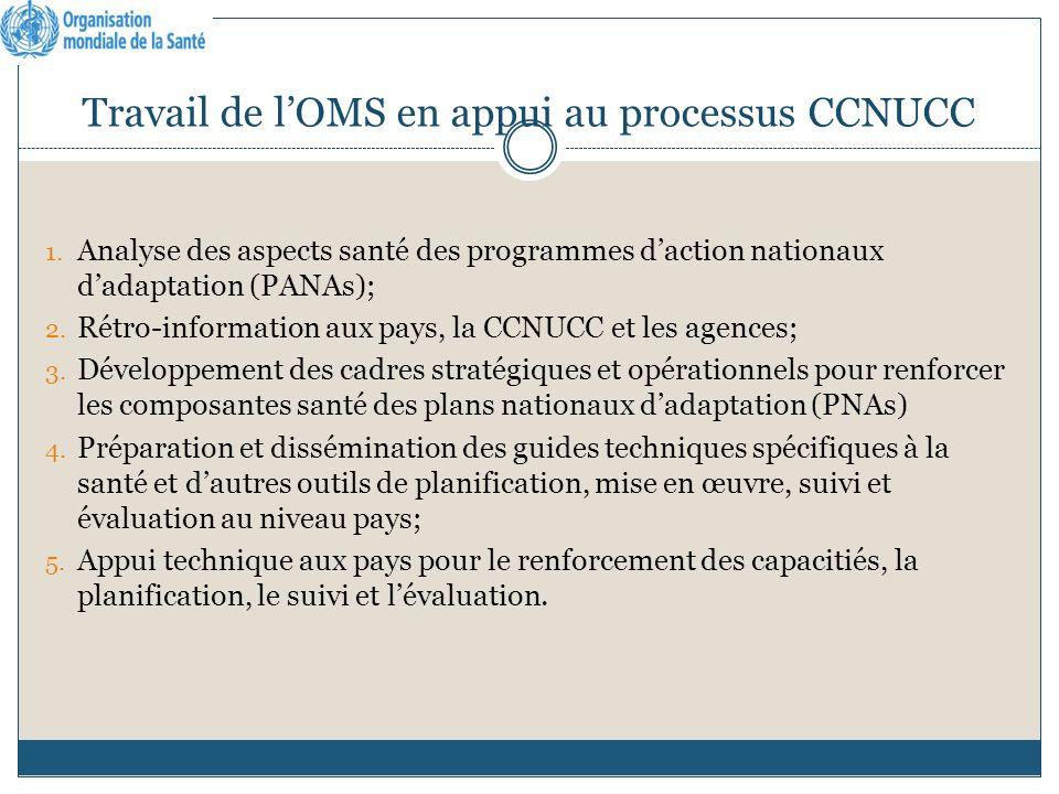Travail de lOMS en appui au processus CCNUCC 1.