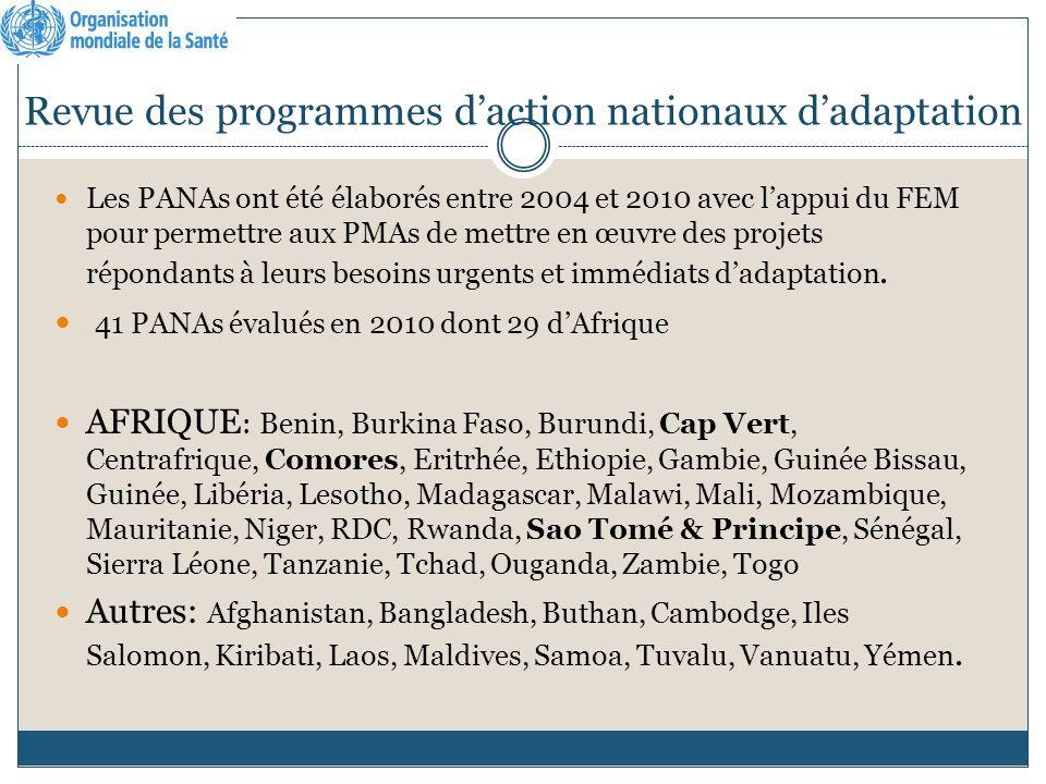 Revue des programmes daction nationaux dadaptation Les PANAs ont été élaborés entre 2004 et 2010 avec lappui du FEM pour permettre aux PMAs de mettre en œuvre des projets répondants à leurs besoins urgents et immédiats dadaptation.
