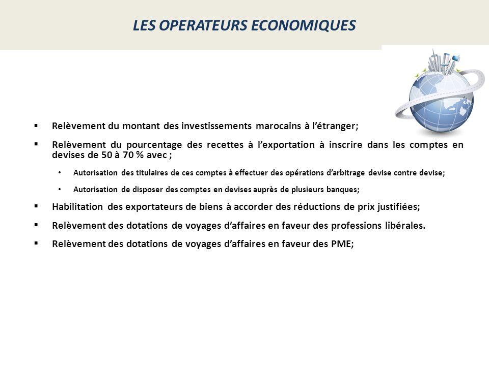 R elèvement du montant des investissements marocains à létranger; Relèvement du pourcentage des recettes à lexportation à inscrire dans les comptes en