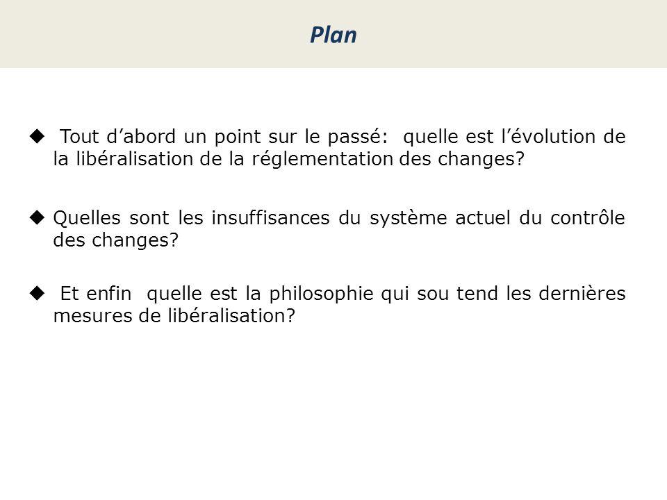 Plan Tout dabord un point sur le passé: quelle est lévolution de la libéralisation de la réglementation des changes? Quelles sont les insuffisances du