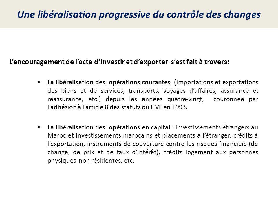 Une libéralisation progressive du contrôle des changes Lencouragement de lacte dinvestir et dexporter sest fait à travers: La libéralisation des opéra