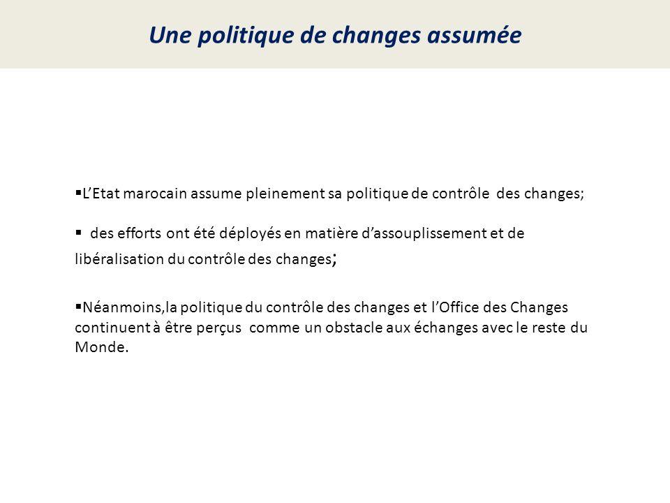 Une politique de changes assumée LEtat marocain assume pleinement sa politique de contrôle des changes; des efforts ont été déployés en matière dassou