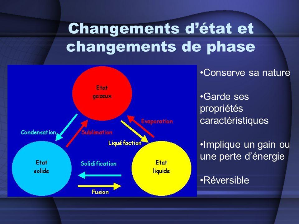 Changements détat et changements de phase Conserve sa nature Garde ses propriétés caractéristiques Implique un gain ou une perte dénergie Réversible