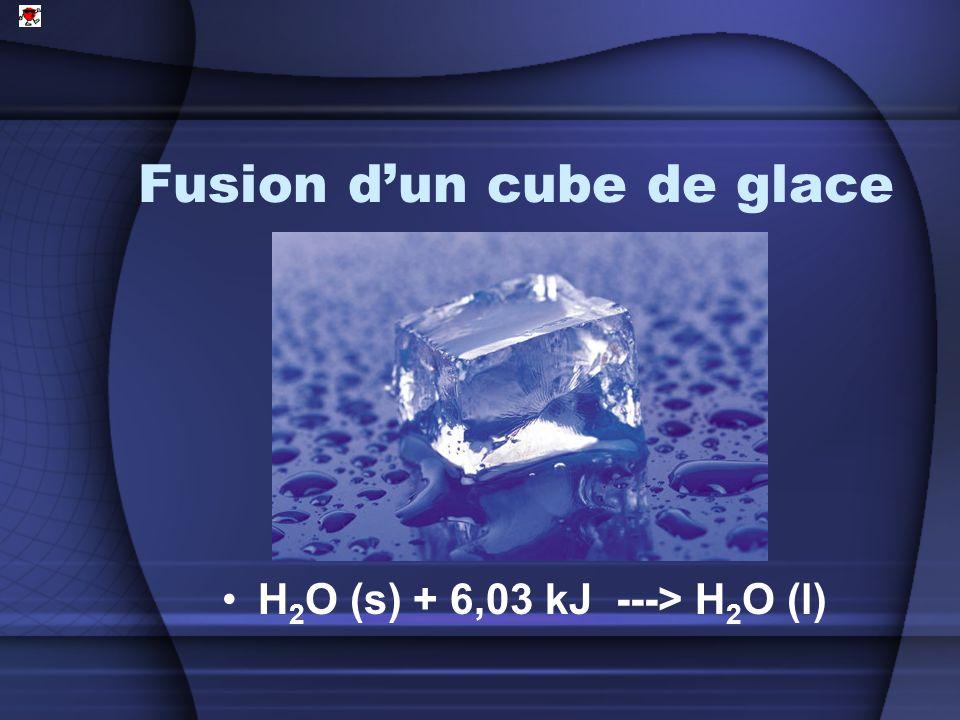 Fusion dun cube de glace H 2 O (s) + 6,03 kJ ---> H 2 O (l)