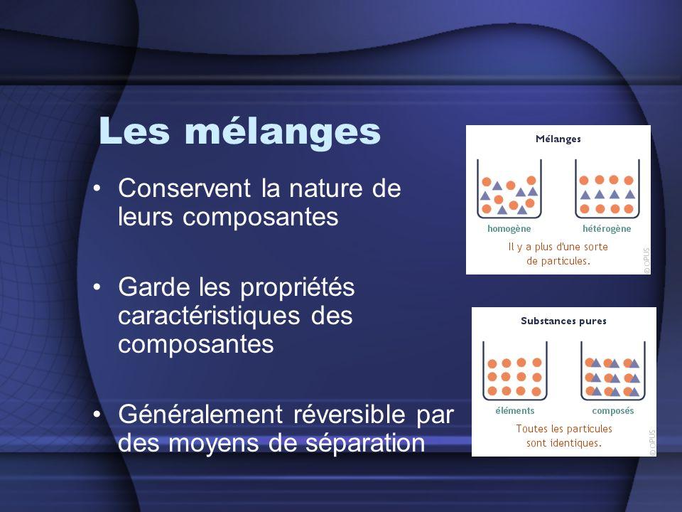 Les mélanges Conservent la nature de leurs composantes Garde les propriétés caractéristiques des composantes Généralement réversible par des moyens de séparation