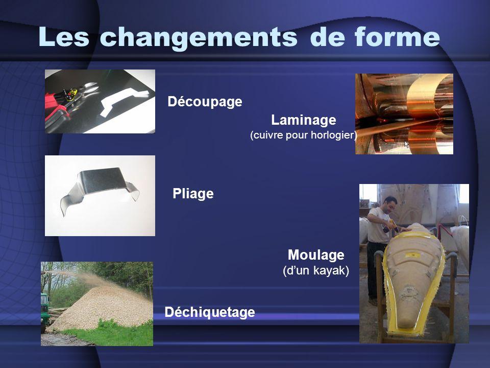 Les changements de forme Découpage Pliage Déchiquetage Laminage (cuivre pour horlogier) Moulage (dun kayak)