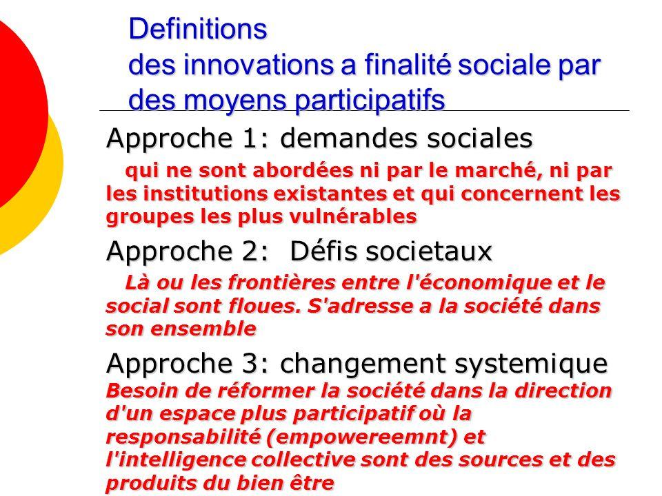 Definitions des innovations a finalité sociale par des moyens participatifs Approche 1: demandes sociales qui ne sont abordées ni par le marché, ni pa