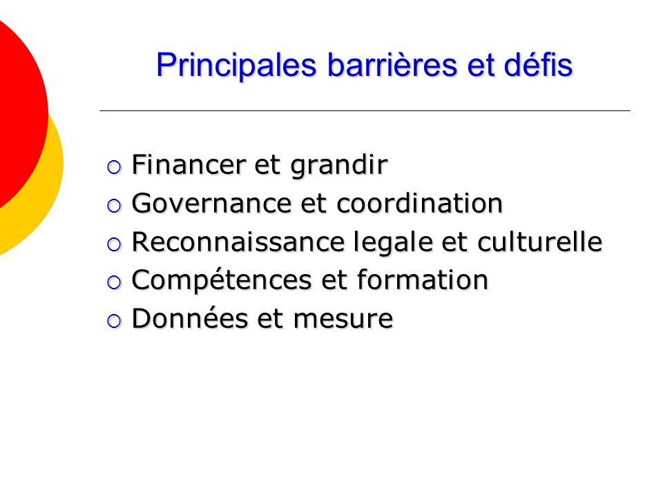 Principales barrières et défis Financer et grandir Financer et grandir Governance et coordination Governance et coordination Reconnaissance legale et culturelle Reconnaissance legale et culturelle Compétences et formation Compétences et formation Données et mesure Données et mesure