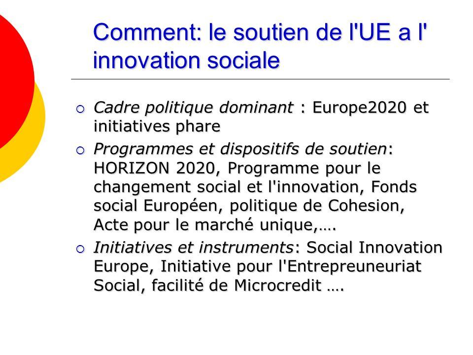 Comment: le soutien de l UE a l innovation sociale Cadre politique dominant : Europe2020 et initiatives phare Cadre politique dominant : Europe2020 et initiatives phare Programmes et dispositifs de soutien: HORIZON 2020, Programme pour le changement social et l innovation, Fonds social Européen, politique de Cohesion, Acte pour le marché unique,….