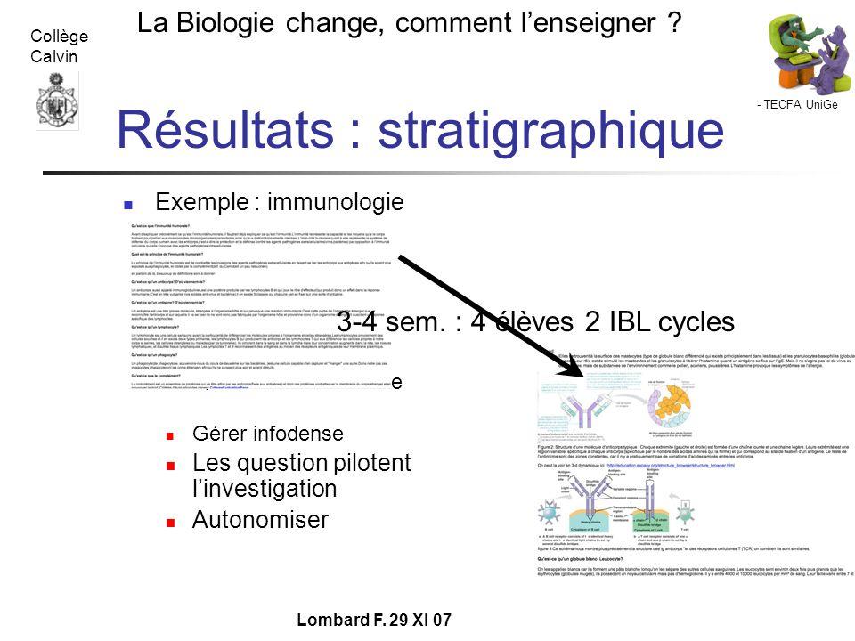 - TECFA UniGe La Biologie change, comment lenseigner ? Collège Calvin Lombard F. 29 XI 07 Résultats : stratigraphique Exemple : immunologie Questions