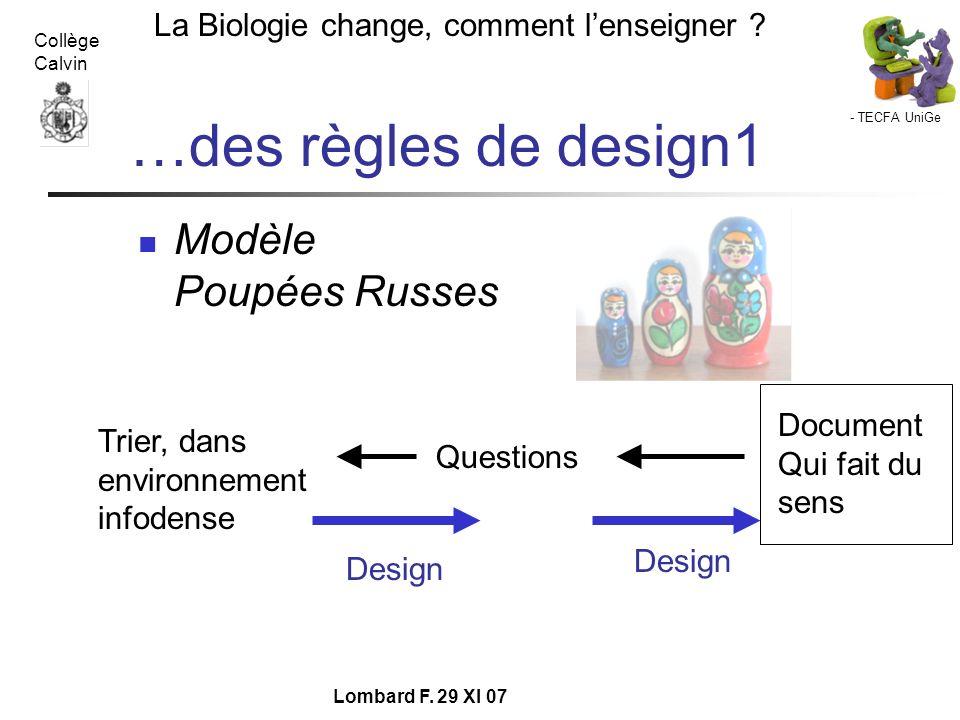 - TECFA UniGe La Biologie change, comment lenseigner ? Collège Calvin Lombard F. 29 XI 07 …des règles de design1 Modèle Poupées Russes Questions Trier