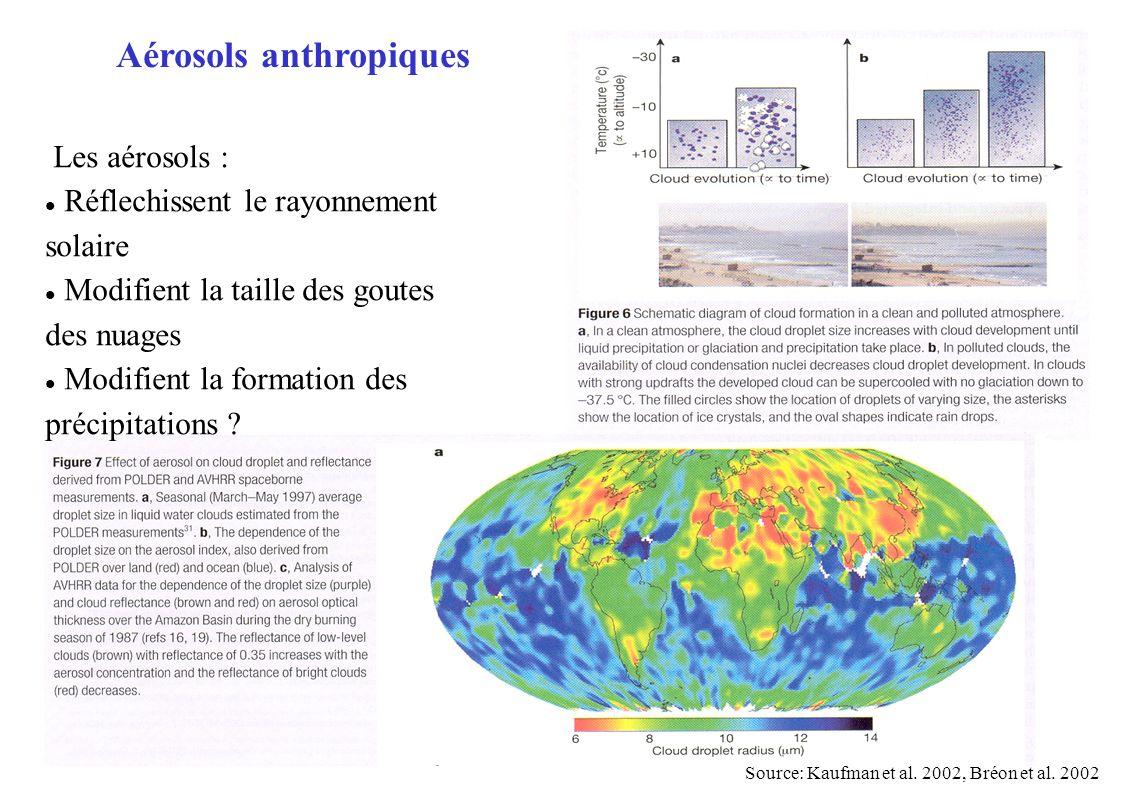 Aérosols anthropiques Source: Kaufman et al. 2002, Bréon et al. 2002 Les aérosols : Réflechissent le rayonnement solaire Modifient la taille des goute