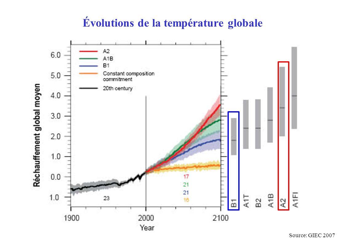 Source: GIEC 2007 Évolutions de la température globale