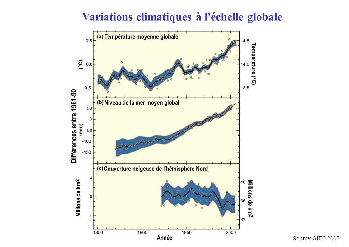 Variations climatiques à l échelle globale Source: GIEC 2007