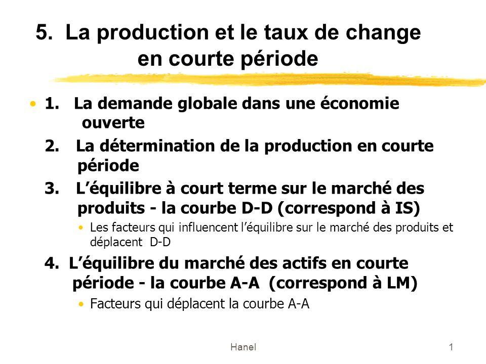 Hanel2 La production et le taux de change en courte période /suite 5.