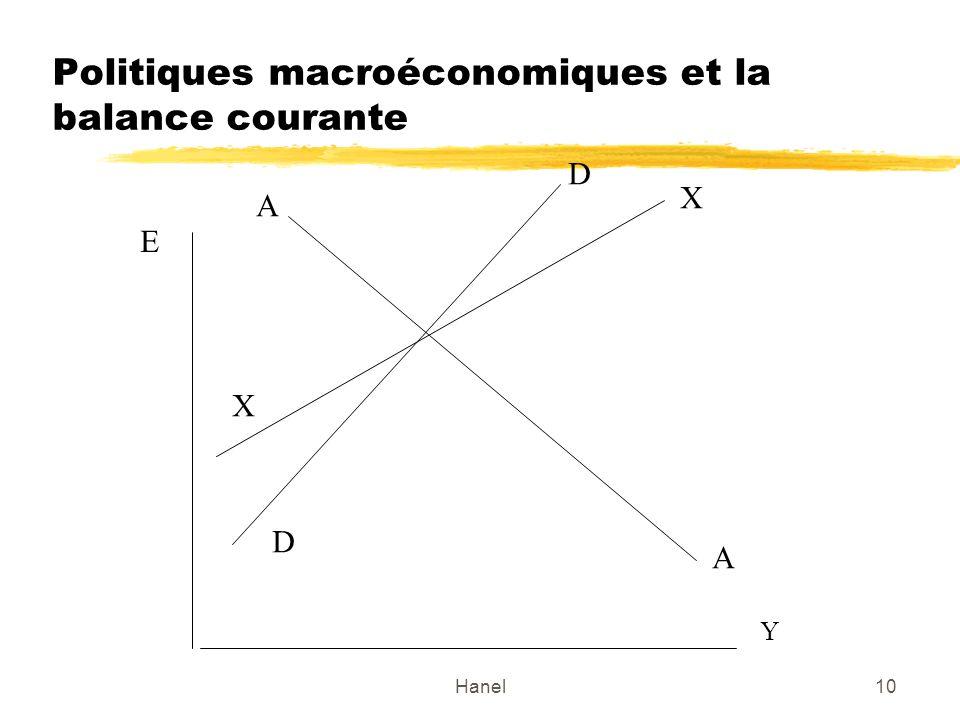 Hanel10 Politiques macroéconomiques et la balance courante E A A D D X X Y