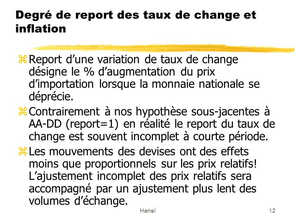 Hanel12 Degré de report des taux de change et inflation zReport dune variation de taux de change désigne le % daugmentation du prix dimportation lorsque la monnaie nationale se déprécie.