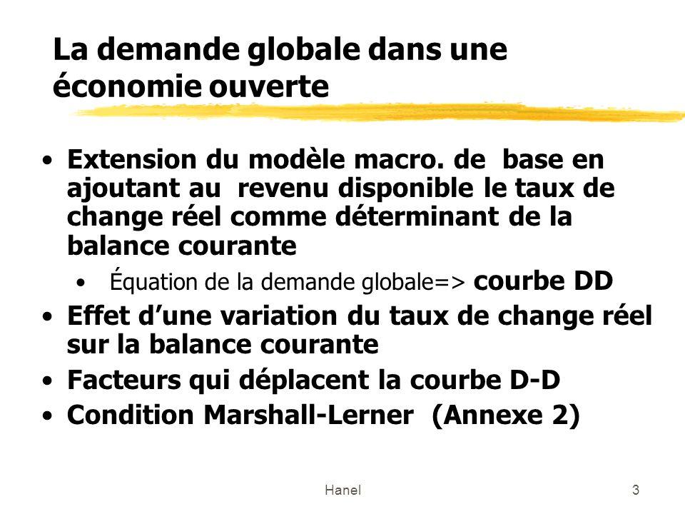 Hanel4 La courbe DD DD= toutes les combinaisons de production et de taux de change pour lesquelles le marché des produits a atteint son équilibre de courte période DD => la demande globale=loffre globale DD Y E