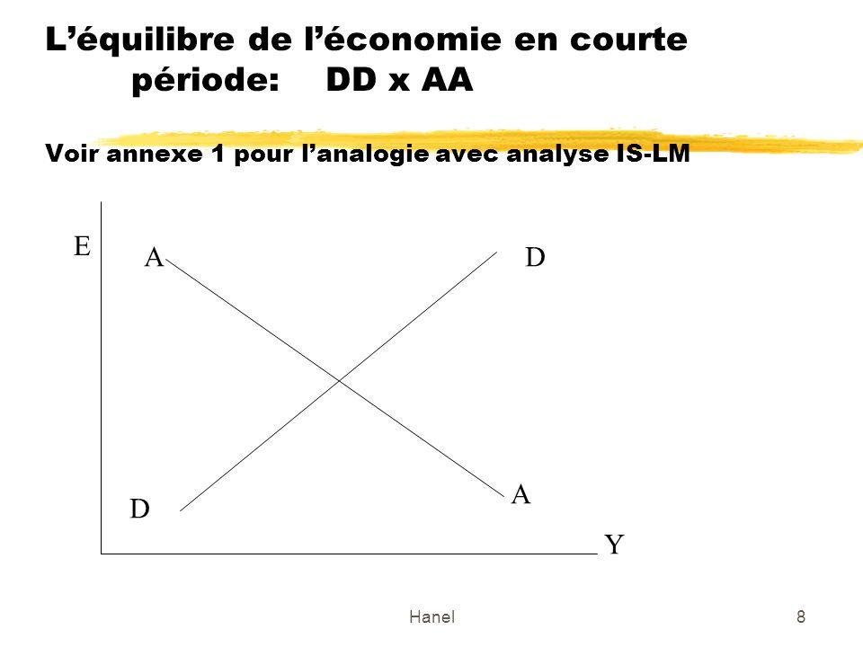 Hanel8 Léquilibre de léconomie en courte période: DD x AA Voir annexe 1 pour lanalogie avec analyse IS-LM A A D D E Y