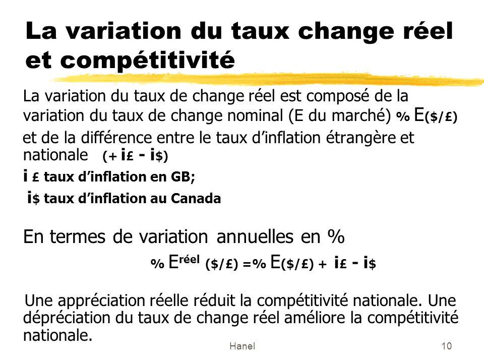 Hanel10 La variation du taux change réel et compétitivité La variation du taux de change réel est composé de la variation du taux de change nominal (E