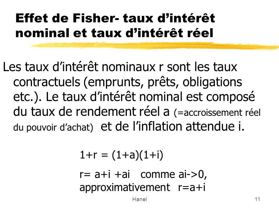 Hanel11 Effet de Fisher- taux dintérêt nominal et taux dintérêt réel Les taux dintérêt nominaux r sont les taux contractuels (emprunts, prêts, obligat