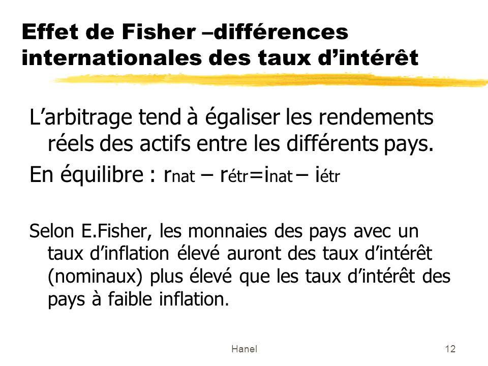 Hanel12 Effet de Fisher –différences internationales des taux dintérêt Larbitrage tend à égaliser les rendements réels des actifs entre les différents