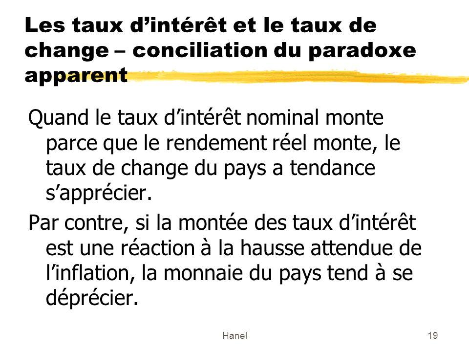 Hanel19 Les taux dintérêt et le taux de change – conciliation du paradoxe apparent Quand le taux dintérêt nominal monte parce que le rendement réel mo