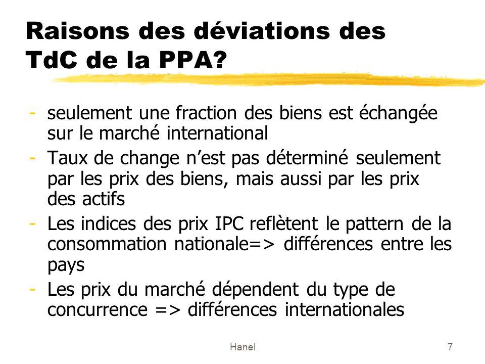 Hanel8 La parité de pouvoir dachat relative représentation graphique Différence dinflation de la nation ($) relative à létranger £) Droite de la PPA Variation en % TdC E$/£ -% +%