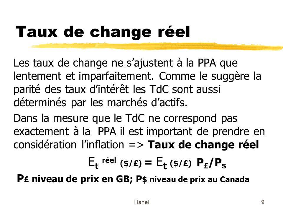 Hanel10 La variation du taux change réel et compétitivité La variation du taux de change réel est composé de la variation du taux de change nominal (E du marché) % E ($/£) et de la différence entre le taux dinflation étrangère et nationale (+ i £ - i $) i £ taux dinflation en GB; i $ taux dinflation au Canada En termes de variation annuelles en % % E réel ($/£) =% E ($/£) + i £ - i $ Une appréciation réelle réduit la compétitivité nationale.