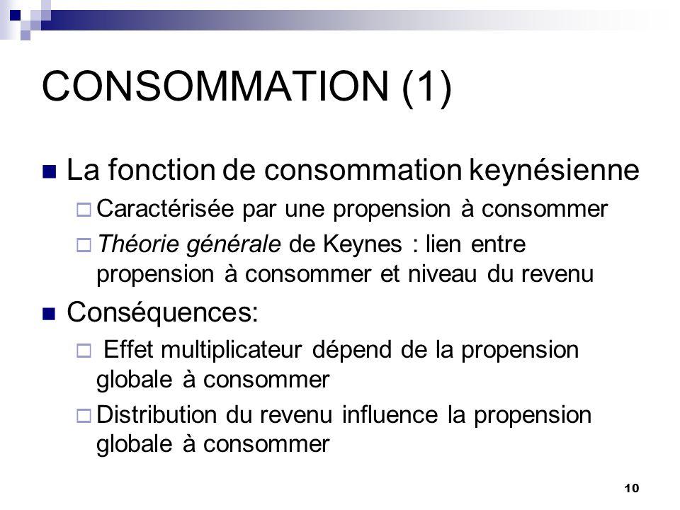 10 CONSOMMATION (1) La fonction de consommation keynésienne Caractérisée par une propension à consommer Théorie générale de Keynes : lien entre propen