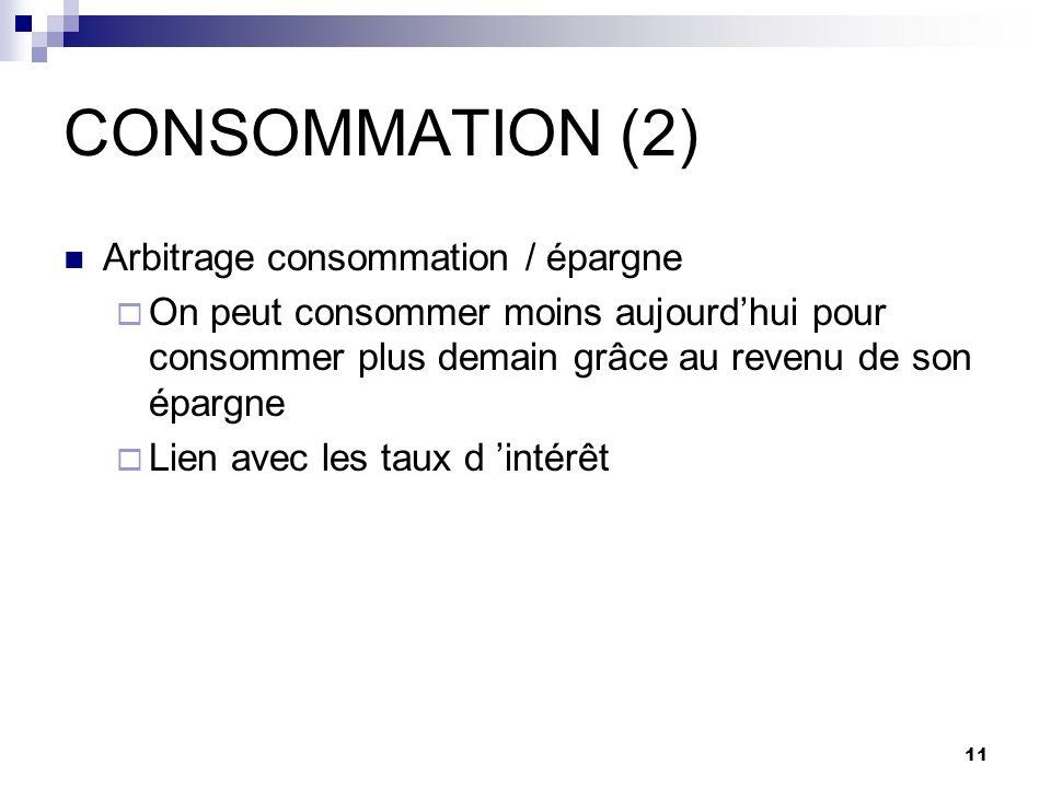 11 CONSOMMATION (2) Arbitrage consommation / épargne On peut consommer moins aujourdhui pour consommer plus demain grâce au revenu de son épargne Lien