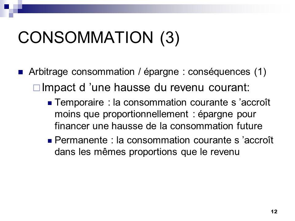 12 CONSOMMATION (3) Arbitrage consommation / épargne : conséquences (1) Impact d une hausse du revenu courant: Temporaire : la consommation courante s