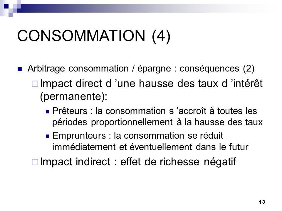 13 CONSOMMATION (4) Arbitrage consommation / épargne : conséquences (2) Impact direct d une hausse des taux d intérêt (permanente): Prêteurs : la cons
