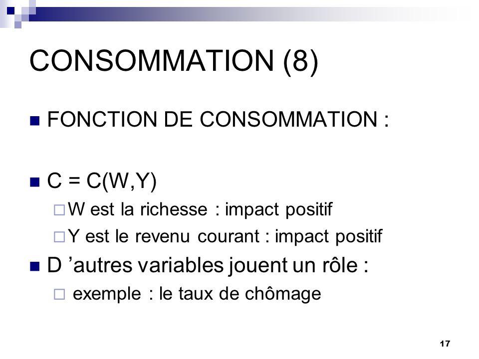 17 CONSOMMATION (8) FONCTION DE CONSOMMATION : C = C(W,Y) W est la richesse : impact positif Y est le revenu courant : impact positif D autres variabl