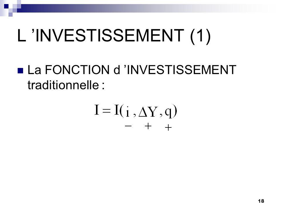 18 L INVESTISSEMENT (1) La FONCTION d INVESTISSEMENT traditionnelle :