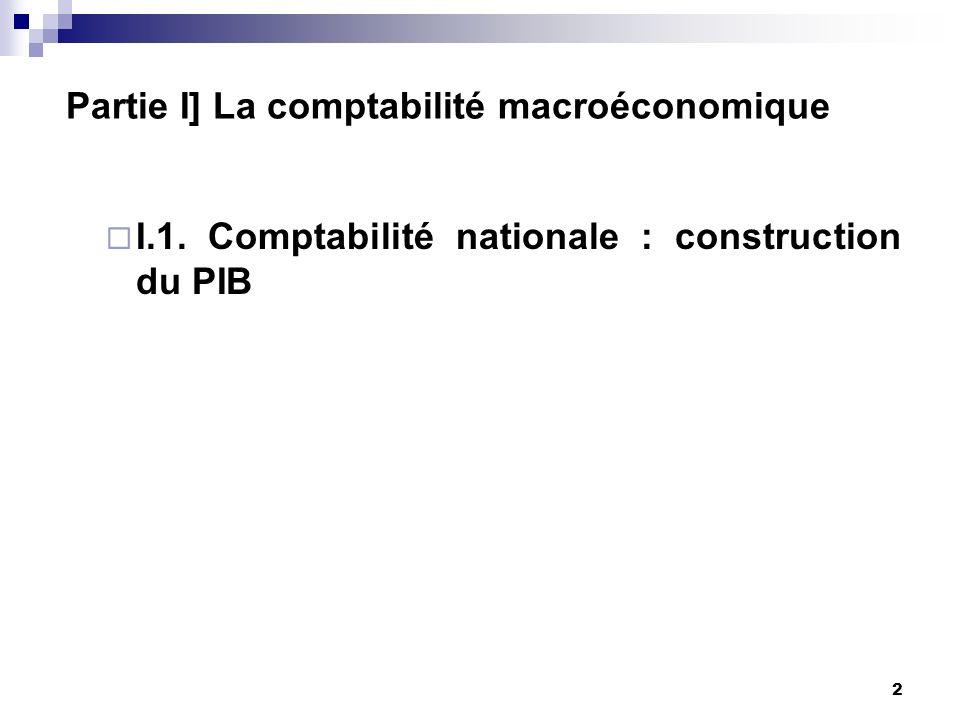 2 Partie I] La comptabilité macroéconomique I.1. Comptabilité nationale : construction du PIB
