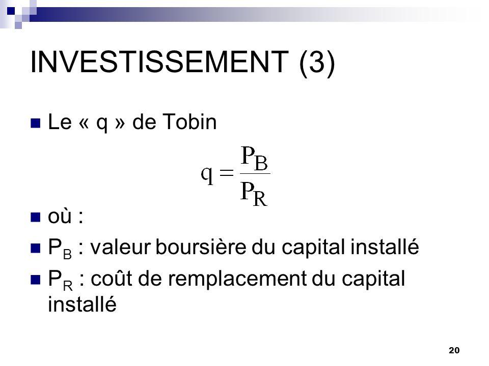 20 INVESTISSEMENT (3) Le « q » de Tobin où : P B : valeur boursière du capital installé P R : coût de remplacement du capital installé